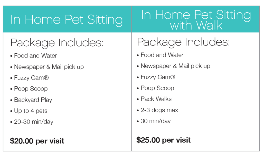 petsittingservices